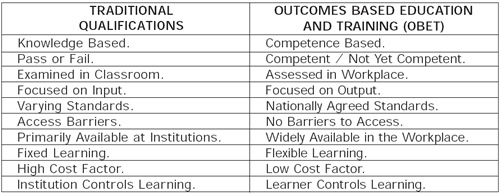 difference between education training and development pdf